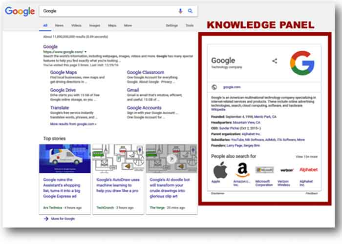 google knowledge panel
